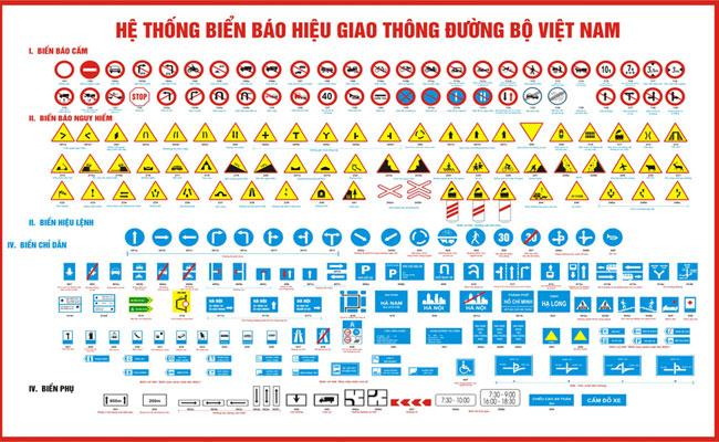 Tìm hiểu chi tiết quy chuẩn biển báo giao thông đường bộ